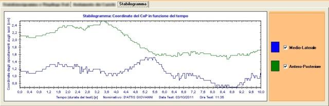 stabilo12_big